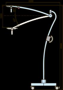 Схема передвижного светодиодного медицинского  светильника