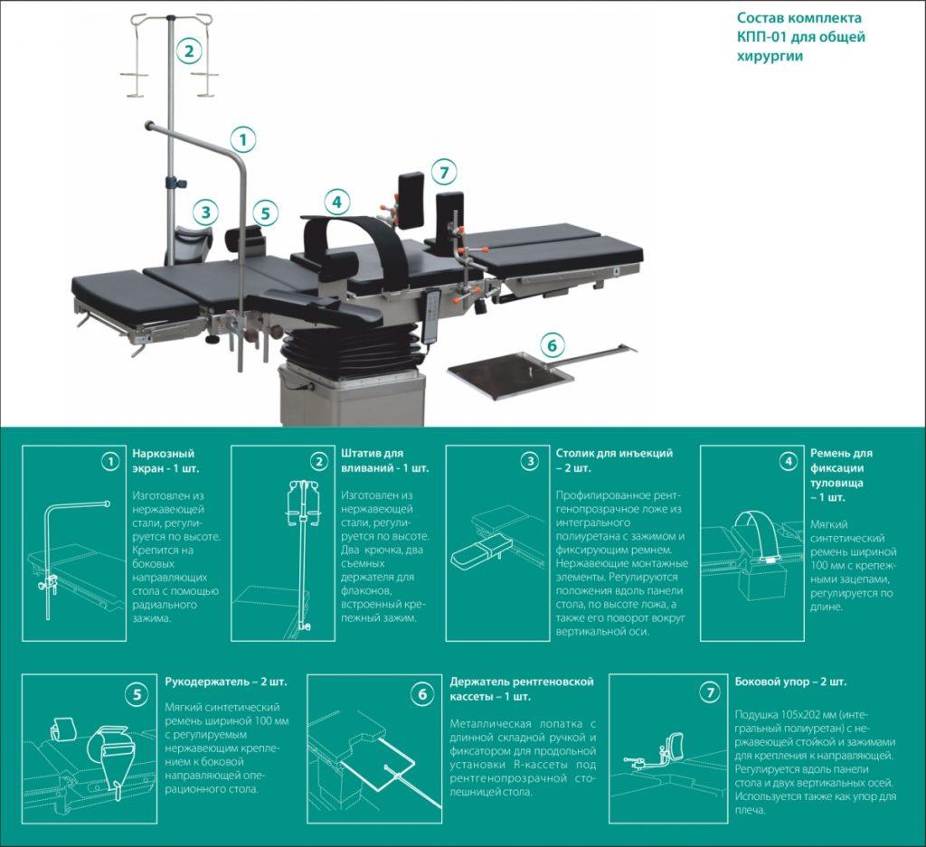 Комплект приспособлений для общей хирургии (КПП-01) для стола операционного универсального ОК ГАММА МОБИЛ 02 с функцией бокового наклона панели