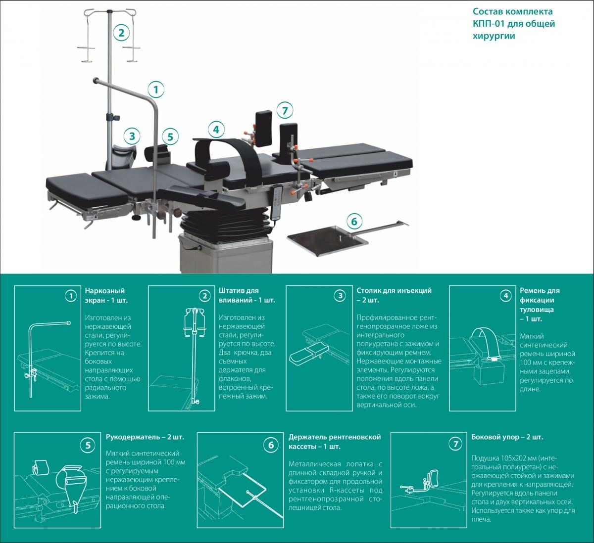 Комплект приспособлений для общей хирургии (КПП-01)