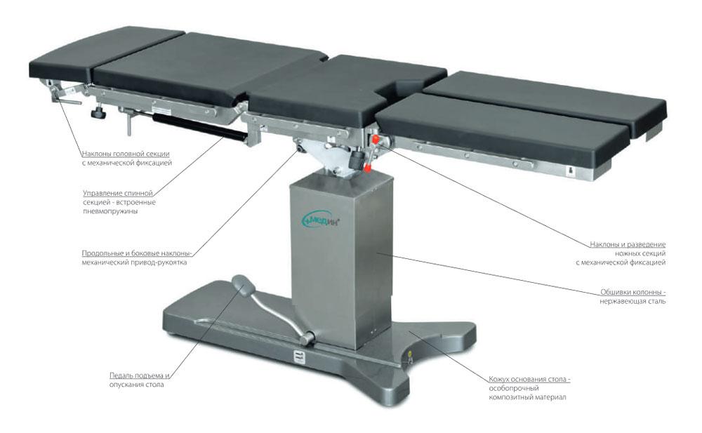 Стол операционный общехирургический ОК ГАММА 03 с опцией механического излома спинной секции