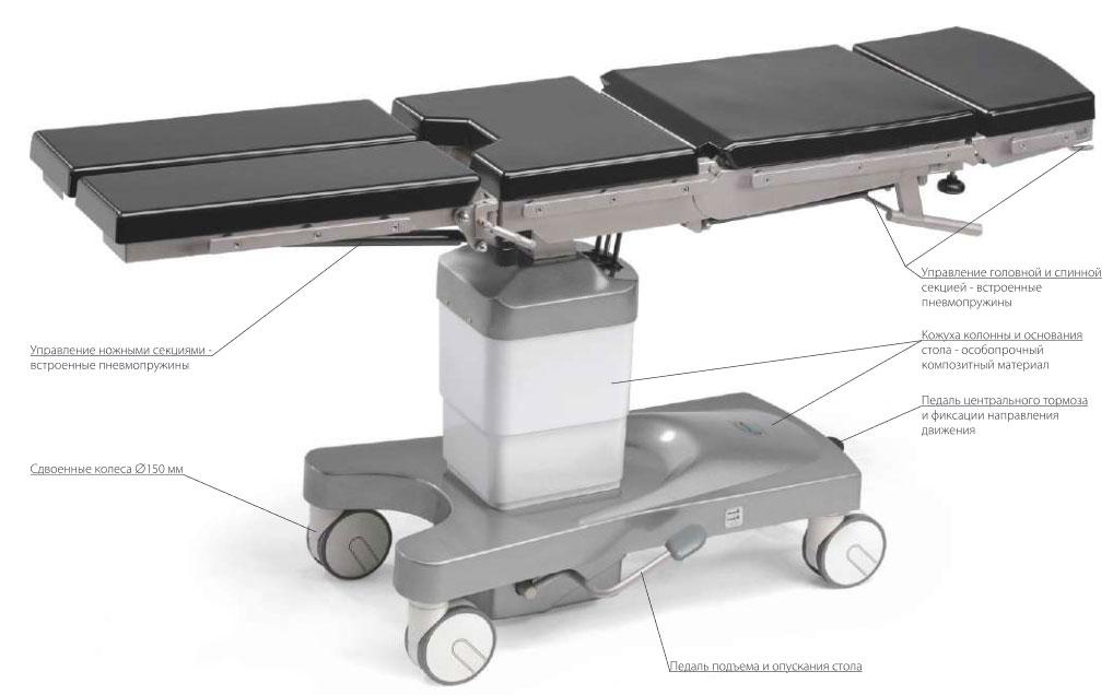 Механогидравлический операционный стол ОК ГАММА МОБИЛ 02 с функцией бокового наклона панели