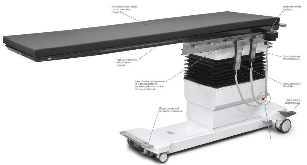 Медин-Сафис 02 (101.802) - рентгеновский стол для операционной