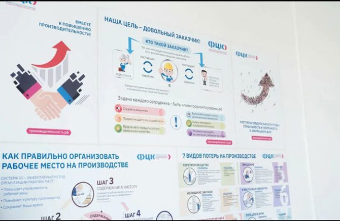ЗАО «Завод ЭМА»  является участником Национального проекта «Производительность труда»